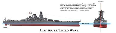 MUSASHI wreck « The USS Flier Project