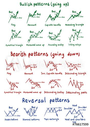Stocks and forex chart patterns - Buy this stock vector